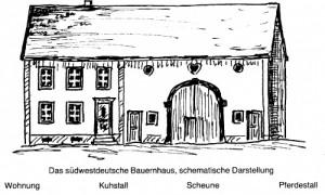 Südwest bauernhaus 3